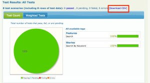 Test results can be downloaded in CSV format